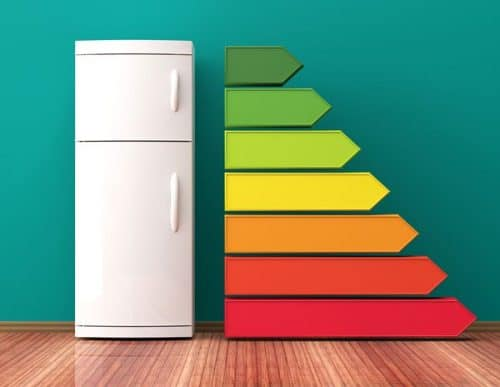 How many Watts does a Refrigerator Use?